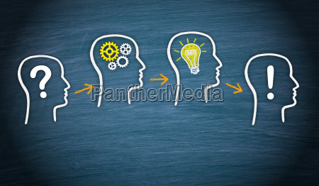 problem analysis idea