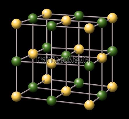 sodium chloride nacl salt