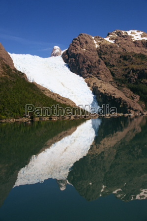 reflections of a glacier in chilean