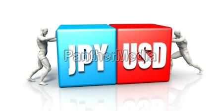 jpy usd currency pair